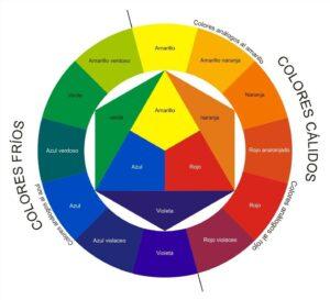 Circulo del color.